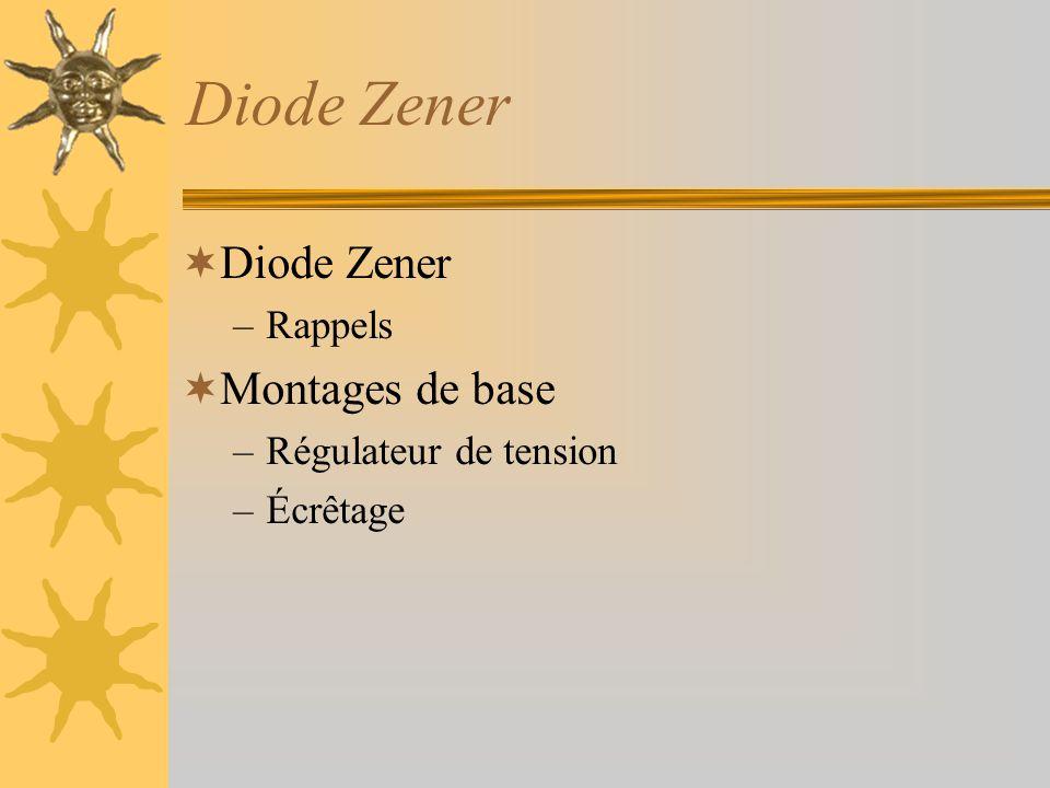 Diode Zener  Diode Zener –Rappels  Montages de base –Régulateur de tension –Écrêtage