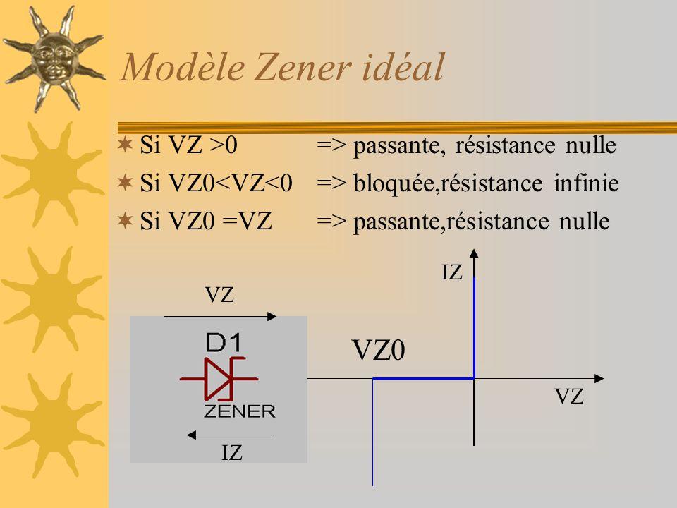 Modèle Zener idéal  Si VZ >0 => passante, résistance nulle  Si VZ0 bloquée,résistance infinie  Si VZ0 =VZ => passante,résistance nulle VZ IZ VZ0 VZ