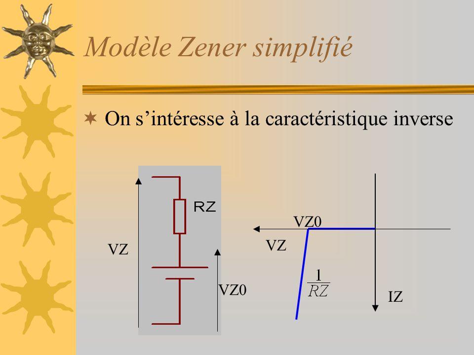Modèle Zener simplifié  On s'intéresse à la caractéristique inverse VZ IZ VZ0 VZ VZ0
