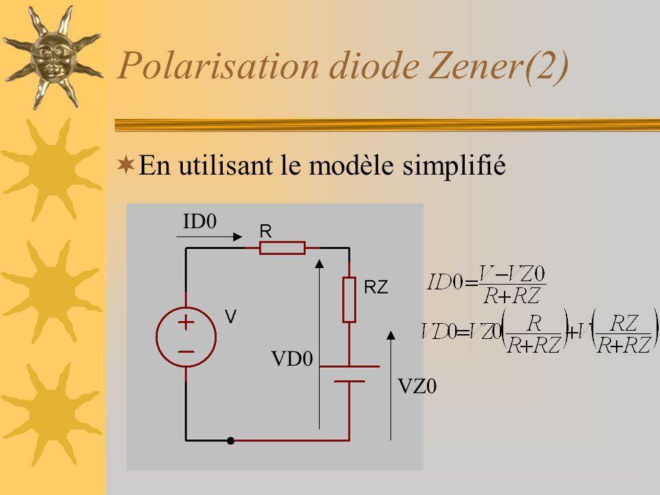 Polarisation diode Zener(2)  En utilisant le modèle simplifié VZ0 ID0 VD0