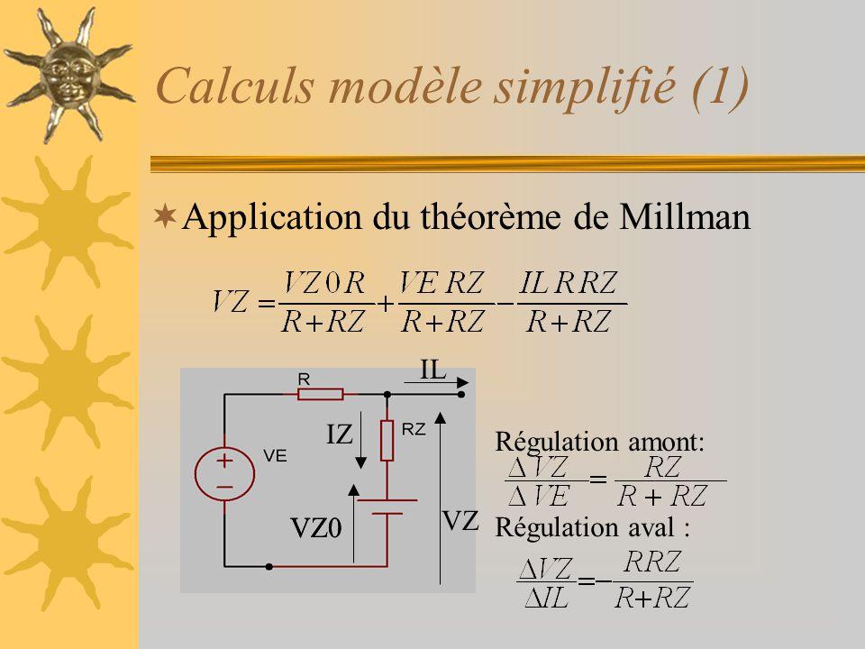Calculs modèle simplifié (1)  Application du théorème de Millman Régulation amont: Régulation aval : IL VZ0 IZ VZ0 VZ
