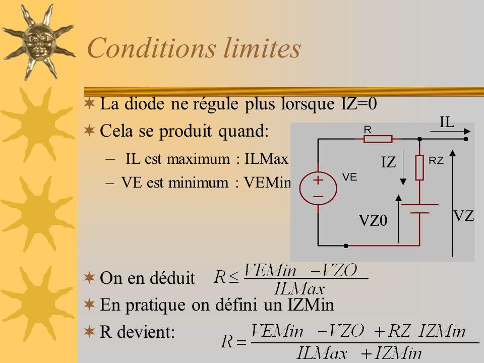 Conditions limites  La diode ne régule plus lorsque IZ=0  Cela se produit quand: – IL est maximum : ILMax –VE est minimum : VEMin  On en déduit  E