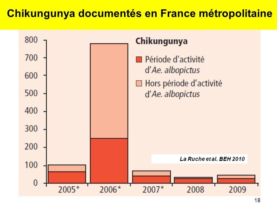 18 Chikungunya documentés en France métropolitaine La Ruche et al. BEH 2010