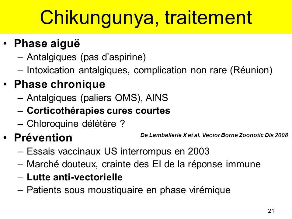 Chikungunya, traitement •Phase aiguë –Antalgiques (pas d'aspirine) –Intoxication antalgiques, complication non rare (Réunion) •Phase chronique –Antalg