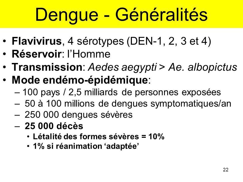 •Flavivirus, 4 sérotypes (DEN-1, 2, 3 et 4) •Réservoir: l'Homme •Transmission: Aedes aegypti > Ae. albopictus •Mode endémo-épidémique: –100 pays / 2,5