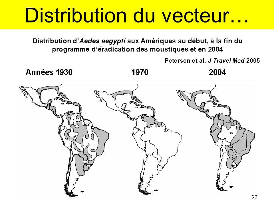 Distribution du vecteur… Distribution d'Aedes aegypti aux Amériques au début, à la fin du programme d'éradication des moustiques et en 2004 Petersen e
