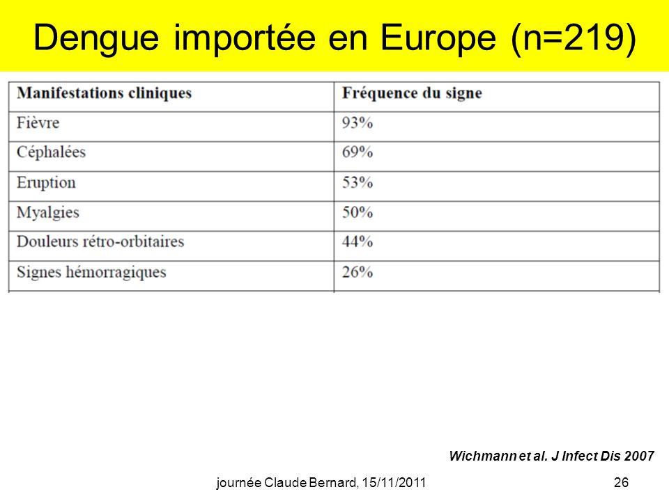 Dengue importée en Europe (n=219) journée Claude Bernard, 15/11/201126 Wichmann et al. J Infect Dis 2007