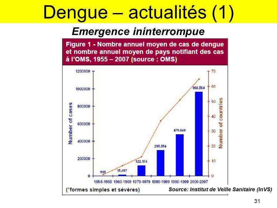 Dengue – actualités (1) Emergence ininterrompue 31