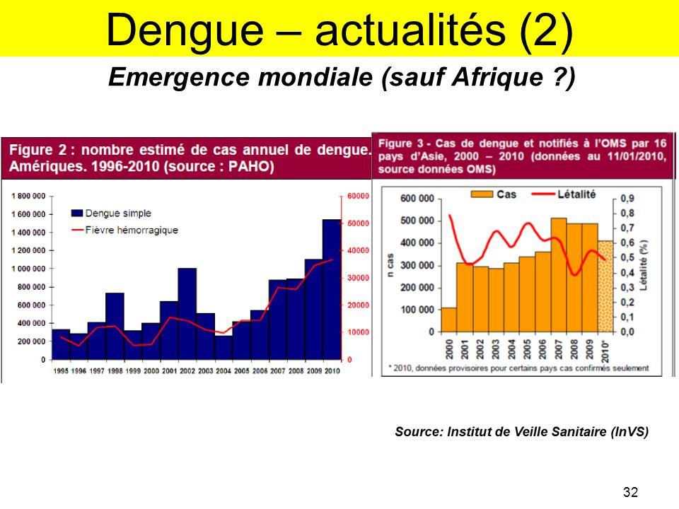Dengue – actualités (2) Emergence mondiale (sauf Afrique ?) 32
