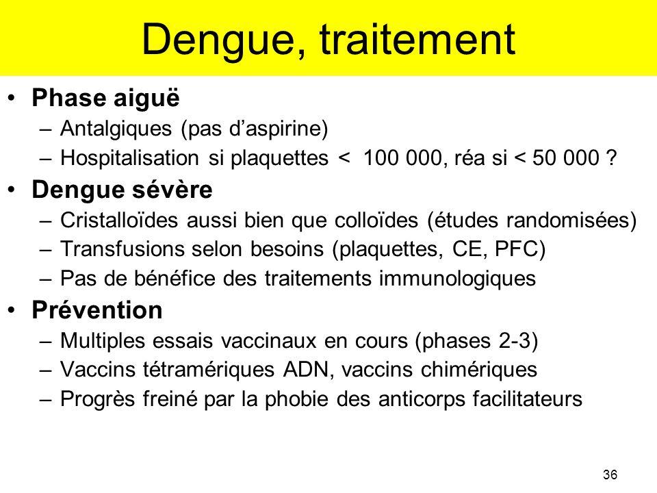 Dengue, traitement •Phase aiguë –Antalgiques (pas d'aspirine) –Hospitalisation si plaquettes < 100 000, réa si < 50 000 ? •Dengue sévère –Cristalloïde