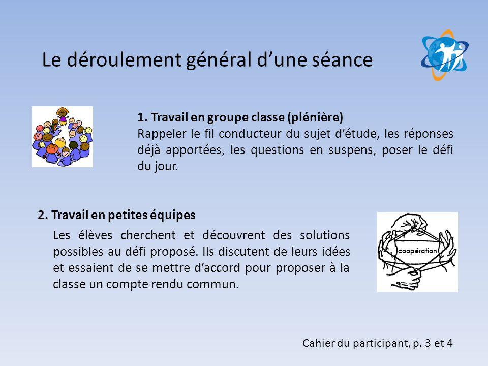 Le déroulement général d'une séance 1. Travail en groupe classe (plénière) Rappeler le fil conducteur du sujet d'étude, les réponses déjà apportées, l