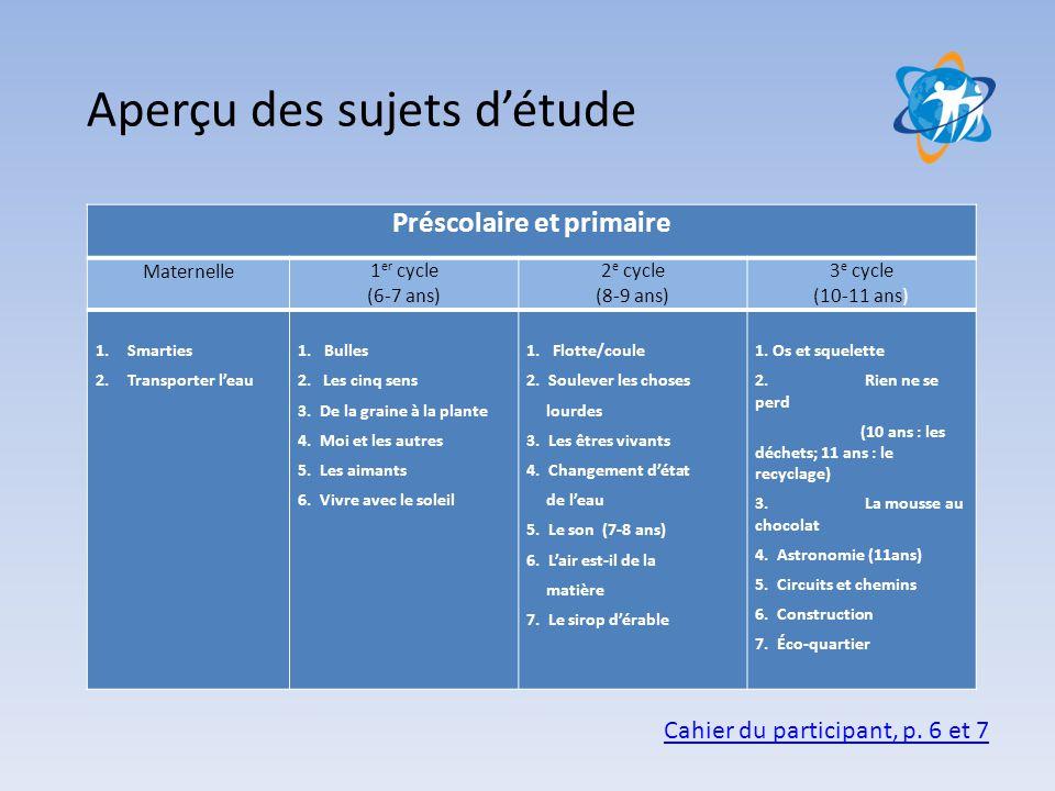 Aperçu des sujets d'étude Cahier du participant, p. 6 et 7 Préscolaire et primaire Maternelle1 er cycle (6-7 ans) 2 e cycle (8-9 ans) 3 e cycle (10-11