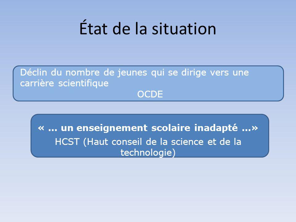 État de la situation Déclin du nombre de jeunes qui se dirige vers une carrière scientifique OCDE « … un enseignement scolaire inadapté …» HCST (Haut