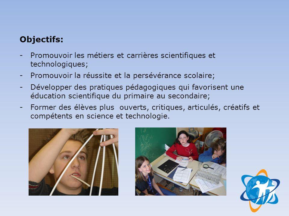 Objectifs: -Promouvoir les métiers et carrières scientifiques et technologiques; -Promouvoir la réussite et la persévérance scolaire; -Développer des