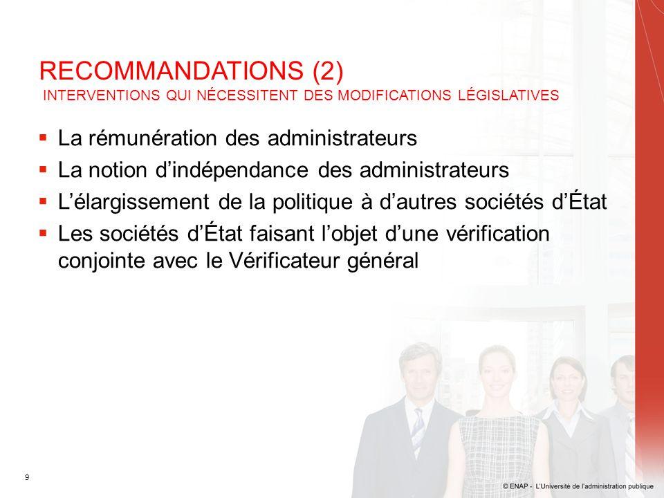 9 RECOMMANDATIONS (2) INTERVENTIONS QUI NÉCESSITENT DES MODIFICATIONS LÉGISLATIVES  La rémunération des administrateurs  La notion d'indépendance des administrateurs  L'élargissement de la politique à d'autres sociétés d'État  Les sociétés d'État faisant l'objet d'une vérification conjointe avec le Vérificateur général