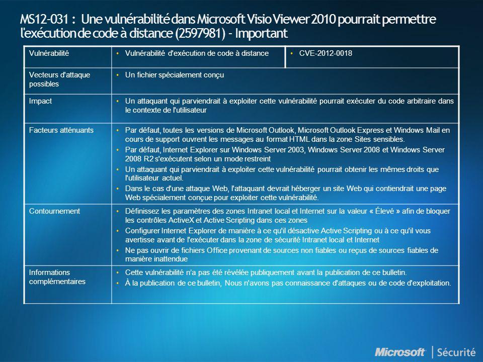 MS12-031 : Une vulnérabilité dans Microsoft Visio Viewer 2010 pourrait permettre l'exécution de code à distance (2597981) - Important VulnérabilitéVul