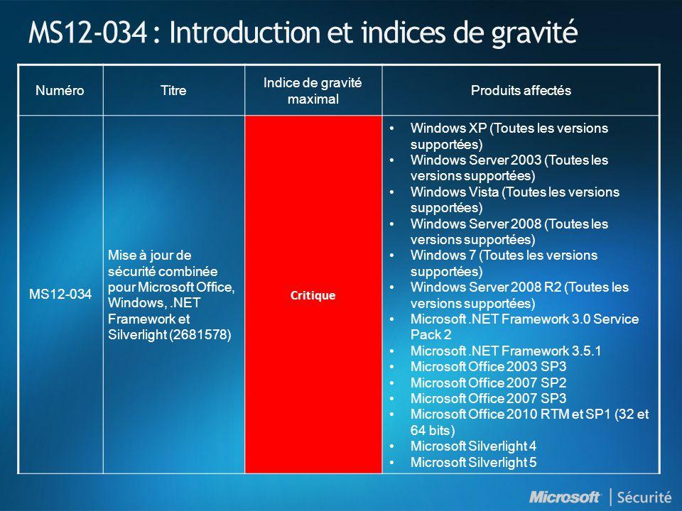 MS12-034 : Introduction et indices de gravité NuméroTitre Indice de gravité maximal Produits affectés MS12-034 Mise à jour de sécurité combinée pour M