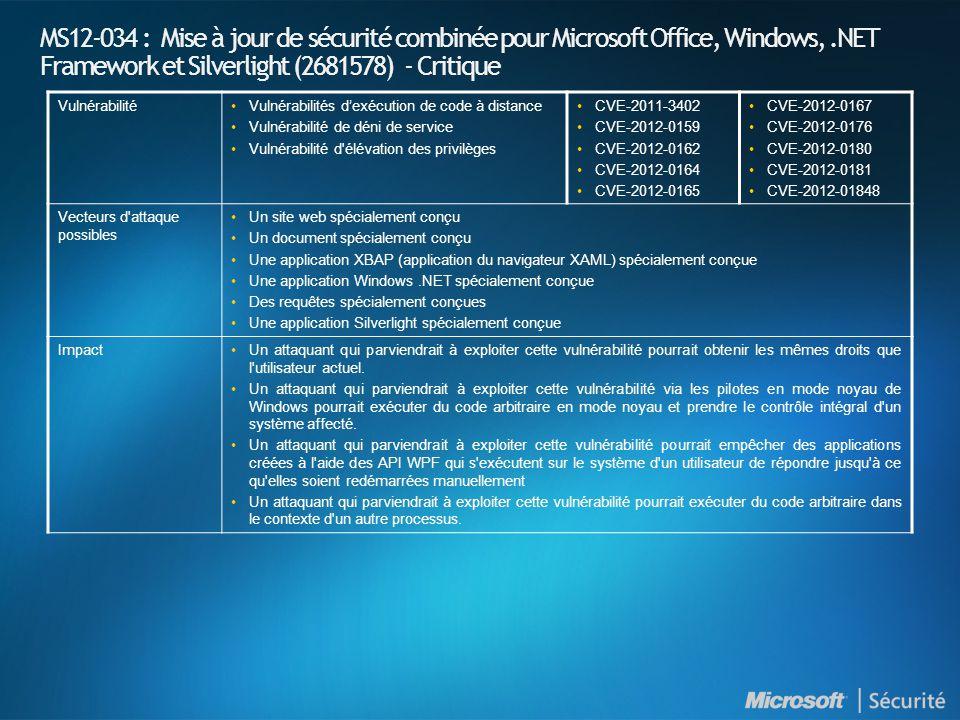 MS12-034 : Mise à jour de sécurité combinée pour Microsoft Office, Windows,.NET Framework et Silverlight (2681578) - Critique VulnérabilitéVulnérabili