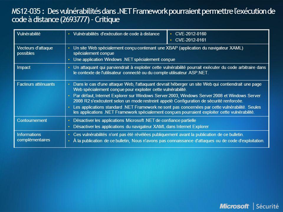 MS12-035 : Des vulnérabilités dans.NET Framework pourraient permettre l'exécution de code à distance (2693777) - Critique VulnérabilitéVulnérabilités
