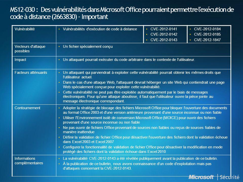MS12-030 : Des vulnérabilités dans Microsoft Office pourraient permettre l'exécution de code à distance (2663830) - Important VulnérabilitéVulnérabili