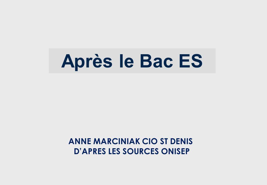 Après le Bac ES ANNE MARCINIAK CIO ST DENIS D'APRES LES SOURCES ONISEP