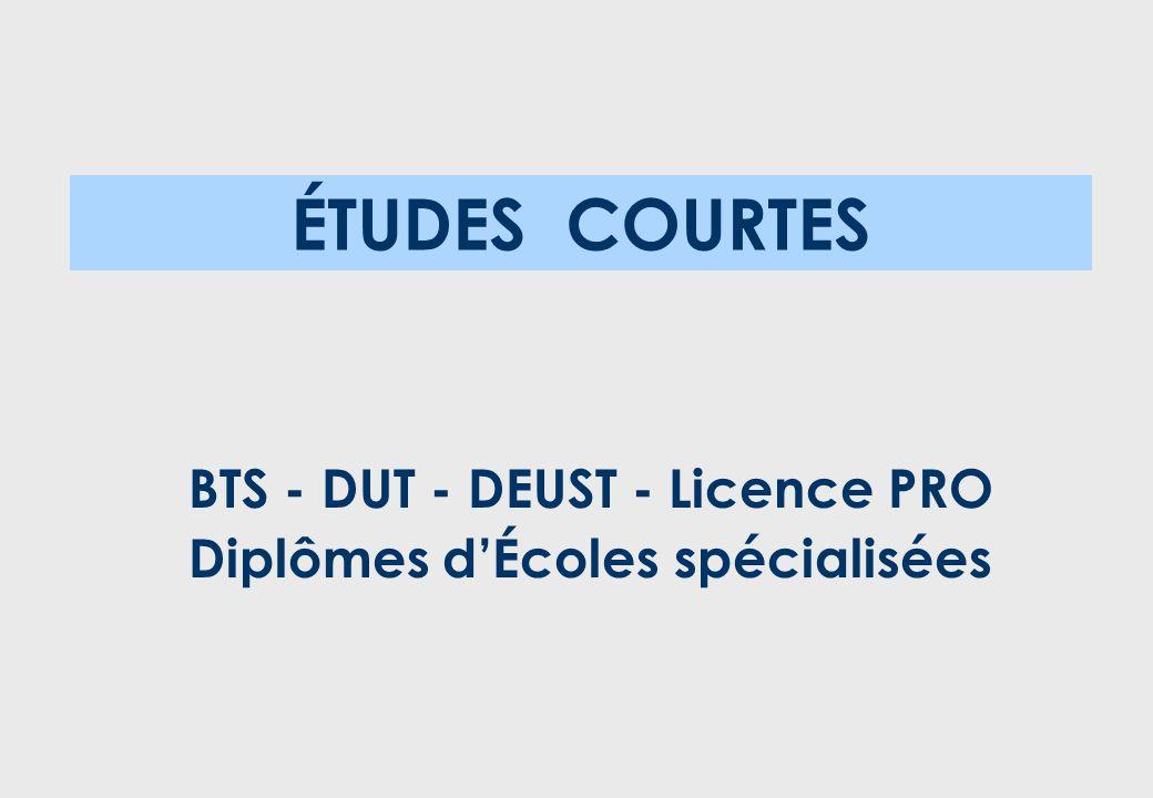 BTS - DUT - DEUST - Licence PRO Diplômes d'Écoles spécialisées ÉTUDES COURTES