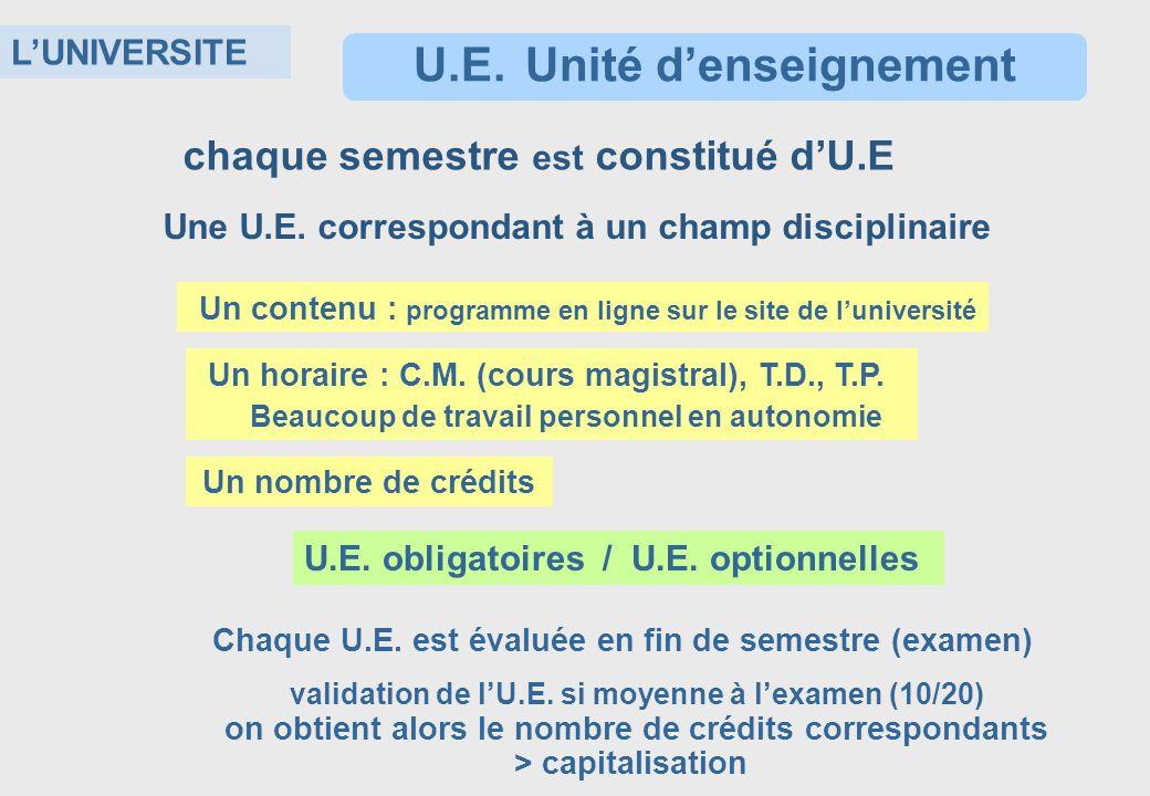chaque semestre est constitué d'U.E Une U.E.