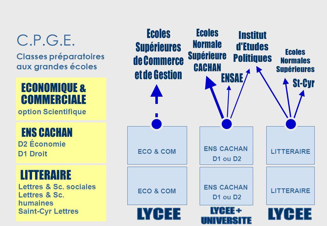 LITTERAIRE ENS CACHAN D1 ou D2 ENS CACHAN D1 ou D2 ECO & COM Classes préparatoires aux grandes écoles Classes préparatoires aux grandes écoles Lettres & Sc.