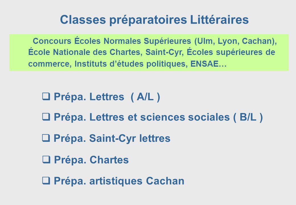 Concours Écoles Normales Supérieures (Ulm, Lyon, Cachan), École Nationale des Chartes, Saint-Cyr, Écoles supérieures de commerce, Instituts d'études politiques, ENSAE…  Prépa.