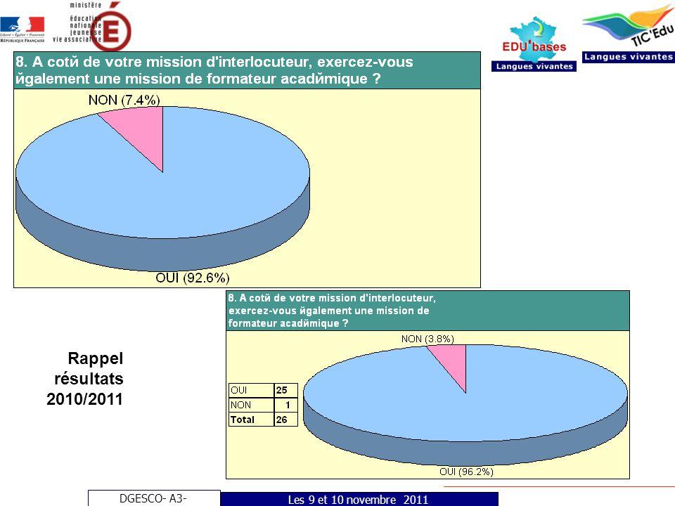 DGESCO- A3- Les 9 et 10 novembre 2011 Rappel résultats 2010/2011