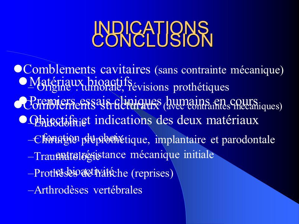 INDICATIONS Comblements cavitaires (sans contrainte mécanique) – Origine : tumorale, révisions prothétiques Comblements structuraux (avec contraintes