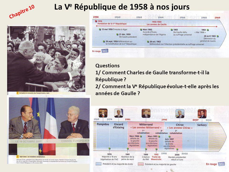 Chapitre 10 La V e République de 1958 à nos jours Questions 1/ Comment Charles de Gaulle transforme-t-il la République ? 2/ Comment la V e République