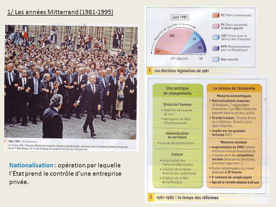 Nationalisation : opération par laquelle l'État prend le contrôle d'une entreprise privée. 1/ Les années Mitterrand (1981-1995)