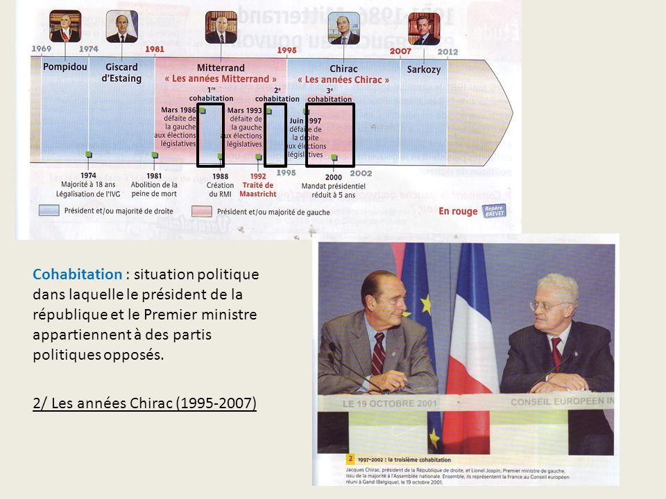 Cohabitation : situation politique dans laquelle le président de la république et le Premier ministre appartiennent à des partis politiques opposés. 2