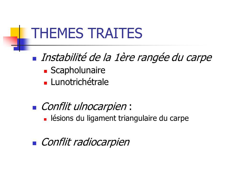THEMES TRAITES Instabilité de la 1ère rangée du carpe Scapholunaire Lunotrichétrale Conflit ulnocarpien : lésions du ligament triangulaire du carpe Conflit radiocarpien