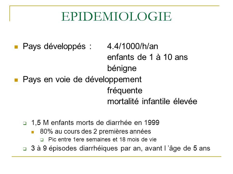 EPIDEMIOLOGIE Pays développés :4.4/1000/h/an enfants de 1 à 10 ans bénigne Pays en voie de développement fréquente mortalité infantile élevée  1,5 M enfants morts de diarrhée en 1999 80% au cours des 2 premières années  Pic entre 1ere semaines et 18 mois de vie  3 à 9 épisodes diarrhéiques par an, avant l 'âge de 5 ans