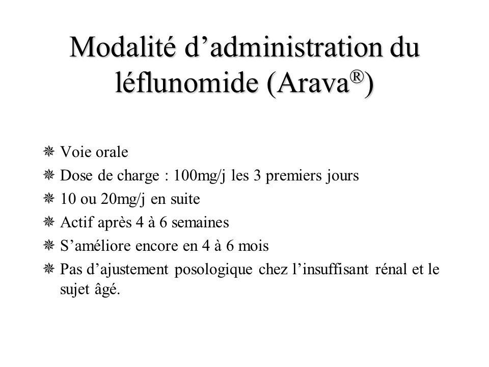 Modalité d'administration du léflunomide (Arava ® )  Voie orale  Dose de charge : 100mg/j les 3 premiers jours  10 ou 20mg/j en suite  Actif après