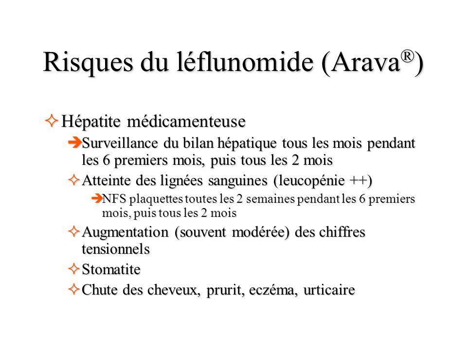 Risques du léflunomide (Arava ® )  Hépatite médicamenteuse  Surveillance du bilan hépatique tous les mois pendant les 6 premiers mois, puis tous les
