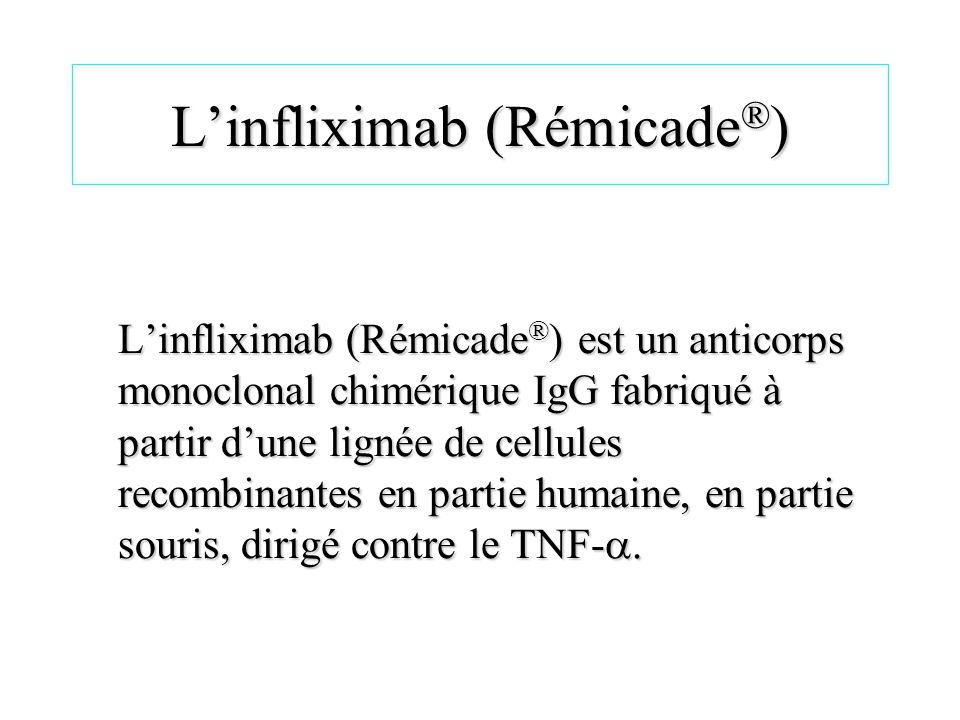 L'infliximab (Rémicade ® ) L'infliximab (Rémicade ® ) est un anticorps monoclonal chimérique IgG fabriqué à partir d'une lignée de cellules recombinan