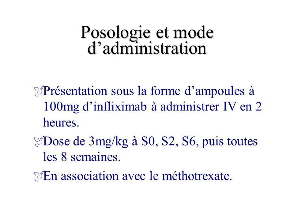 Posologie et mode d'administration  Présentation sous la forme d'ampoules à 100mg d'infliximab à administrer IV en 2 heures.  Dose de 3mg/kg à S0, S