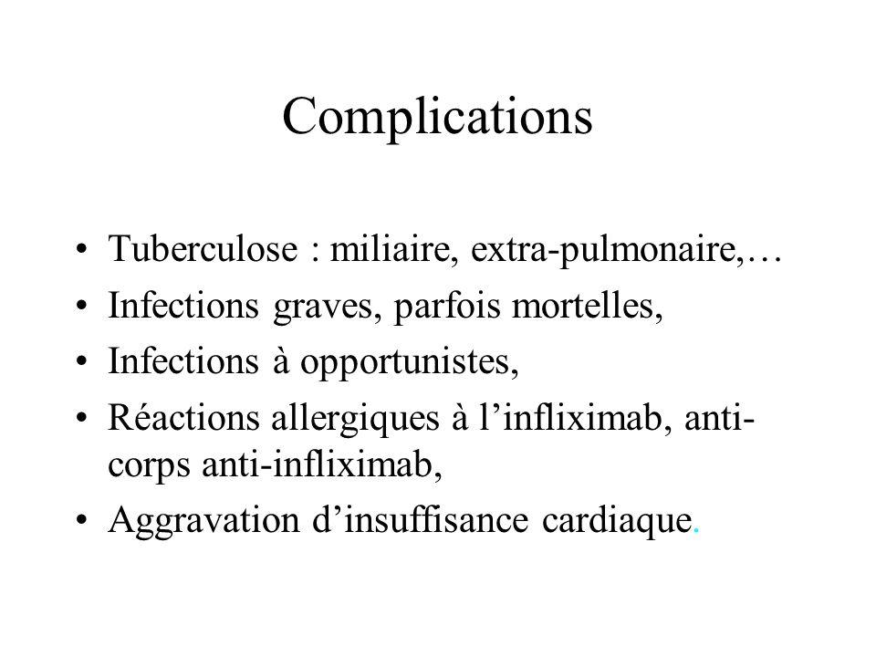 Complications Tuberculose : miliaire, extra-pulmonaire,… Infections graves, parfois mortelles, Infections à opportunistes, Réactions allergiques à l'i