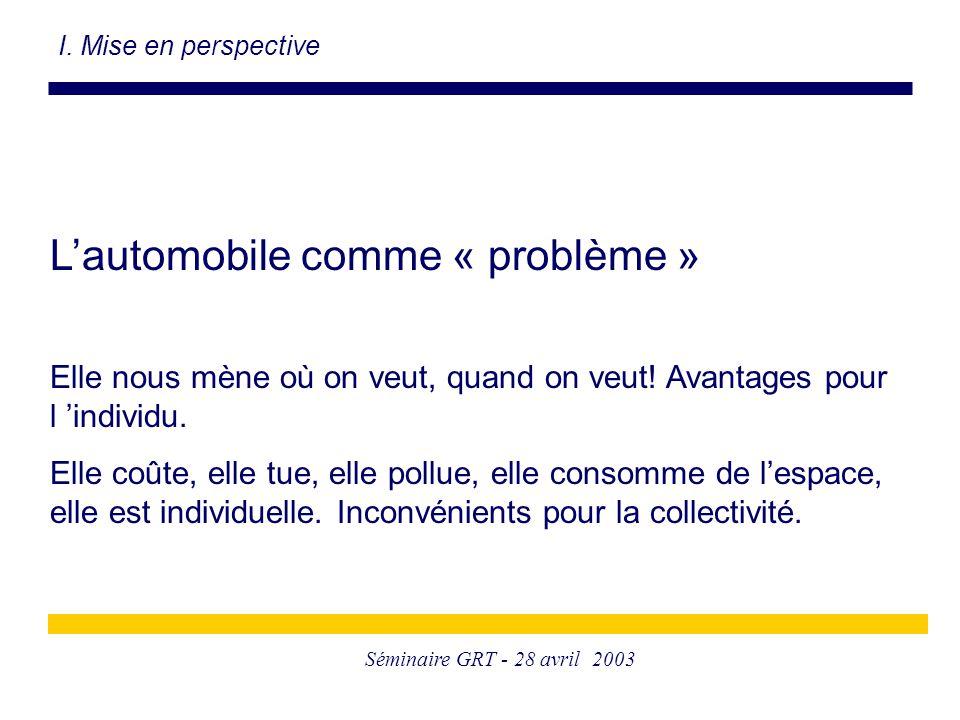 Séminaire GRT - 28 avril 2003 L'automobile comme « problème » Elle nous mène où on veut, quand on veut! Avantages pour l 'individu. Elle coûte, elle t