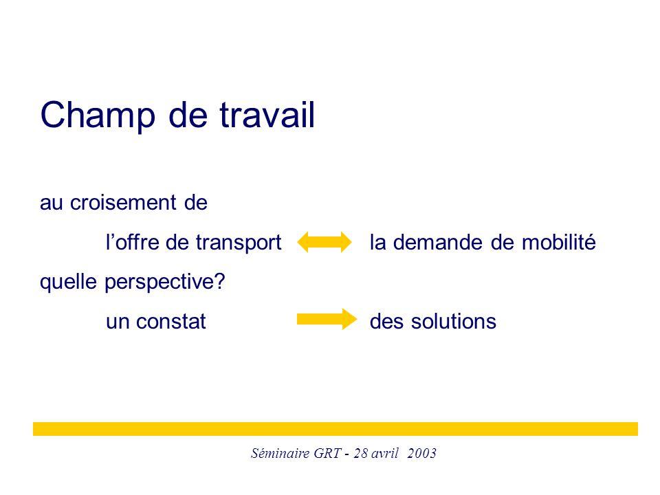 Séminaire GRT - 28 avril 2003 Champ de travail au croisement de l'offre de transport la demande de mobilité quelle perspective? un constat des solutio
