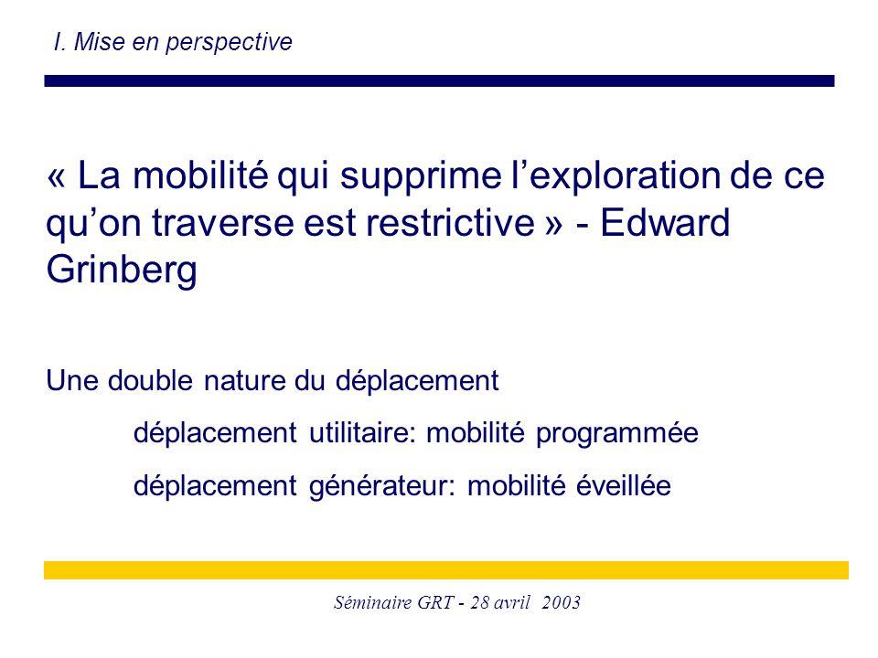 Séminaire GRT - 28 avril 2003 « La mobilité qui supprime l'exploration de ce qu'on traverse est restrictive » - Edward Grinberg Une double nature du d