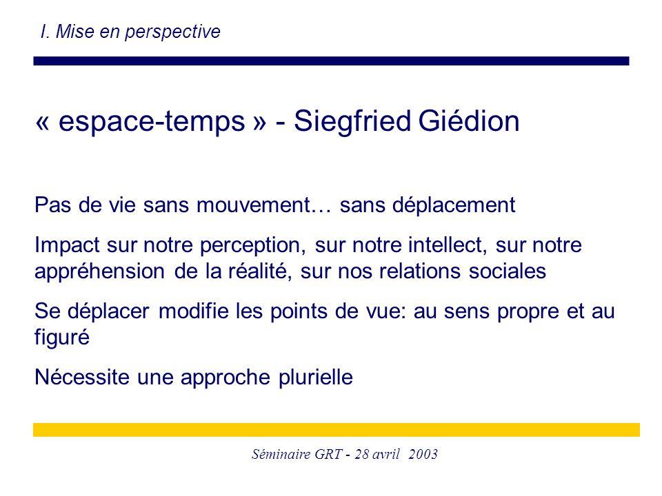 Séminaire GRT - 28 avril 2003 « espace-temps » - Siegfried Giédion Pas de vie sans mouvement… sans déplacement Impact sur notre perception, sur notre