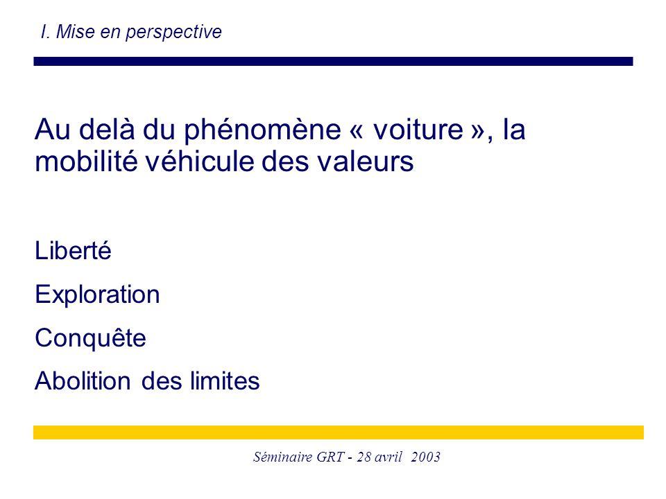 Séminaire GRT - 28 avril 2003 Au delà du phénomène « voiture », la mobilité véhicule des valeurs Liberté Exploration Conquête Abolition des limites I.