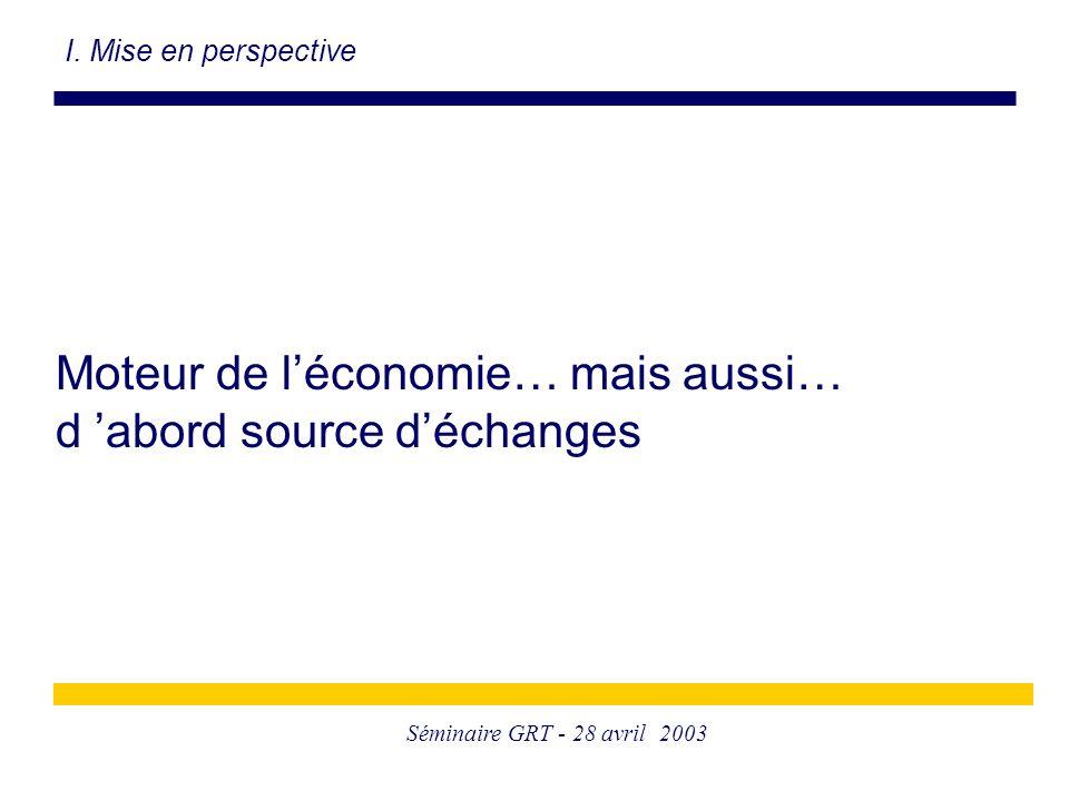 Séminaire GRT - 28 avril 2003 Moteur de l'économie… mais aussi… d 'abord source d'échanges I. Mise en perspective