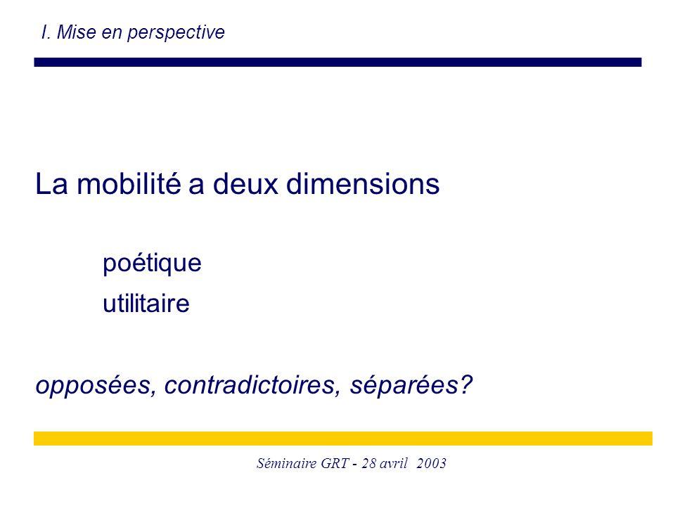 Séminaire GRT - 28 avril 2003 La mobilité a deux dimensions poétique utilitaire opposées, contradictoires, séparées? I. Mise en perspective