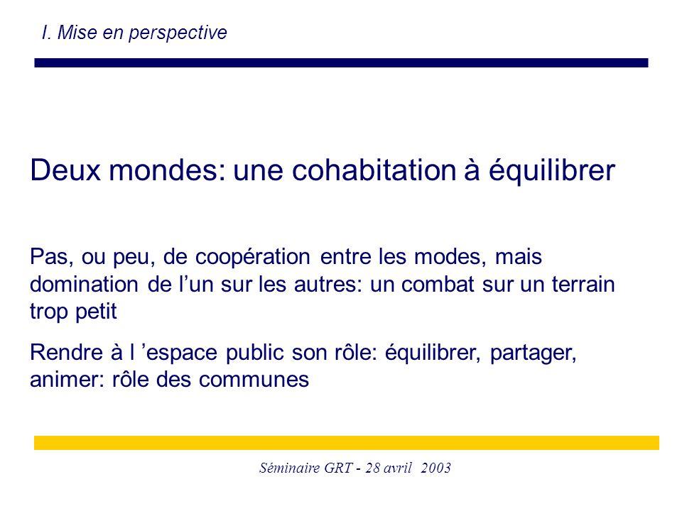 Séminaire GRT - 28 avril 2003 I. Mise en perspective Deux mondes: une cohabitation à équilibrer Pas, ou peu, de coopération entre les modes, mais domi