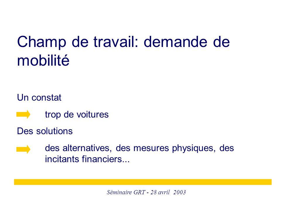 Séminaire GRT - 28 avril 2003 Champ de travail: demande de mobilité Un constat trop de voitures Des solutions des alternatives, des mesures physiques, des incitants financiers...